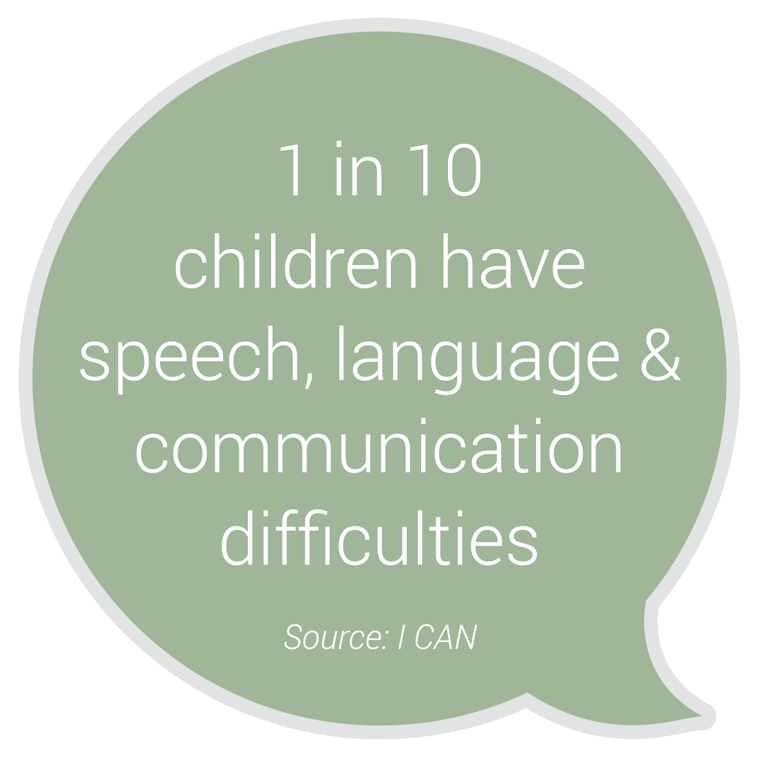 speech langauage Speech-language & audiology canada we are a membership-driven organization that supports , promotes and elevates the professions of our members and associates we are the only national organization passionately supporting and representing speech-language pathologists, audiologists and communication health assistants inclusively.